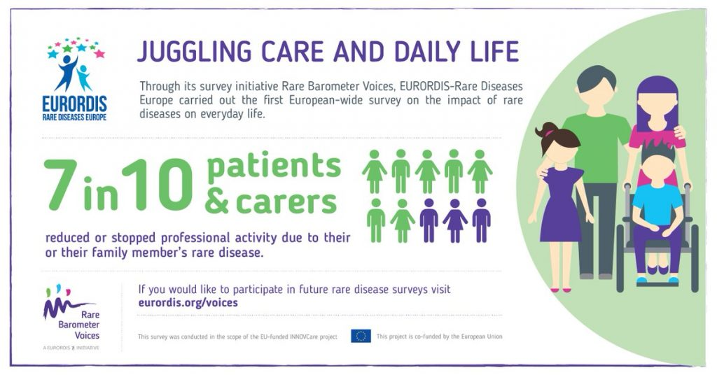 Juggling Care and Daily Life